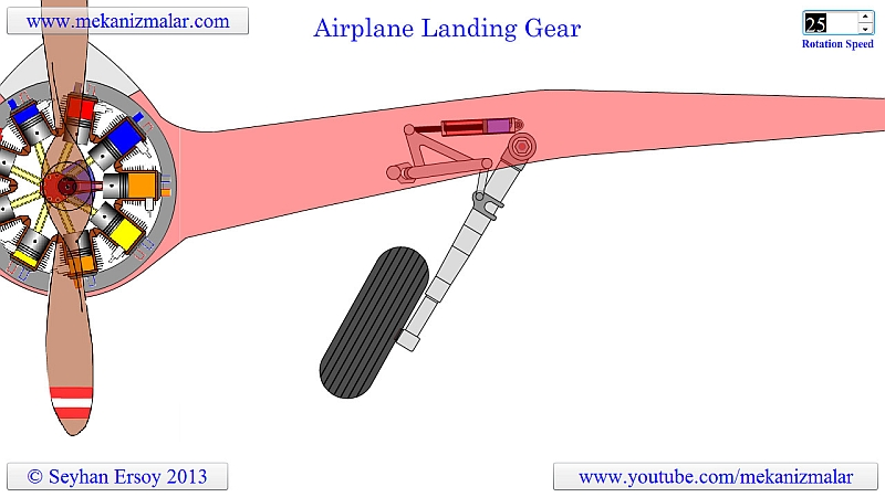 aircraft landing gear design pdf