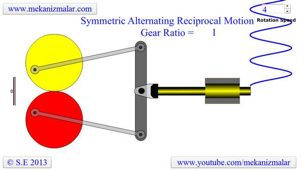 Symmetric Alternating Reciprocal Motion Simulation