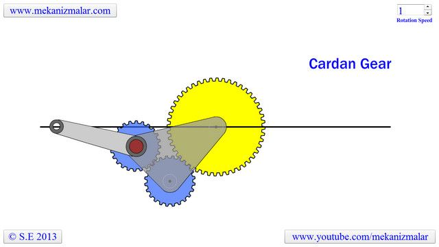 Cardan-gear mechanism image