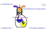 Extended Expansion Linkage Engine