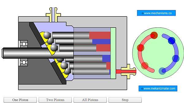 fixed displacement hydraulic pump six piston