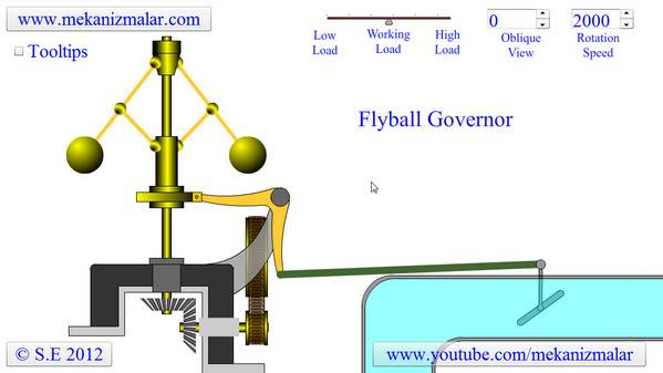 Flyball Governor