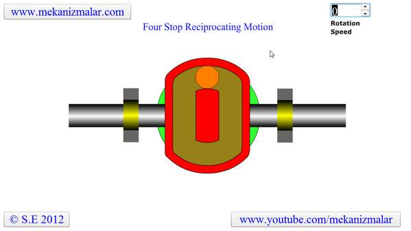 Four Stop Reciprocating Motion