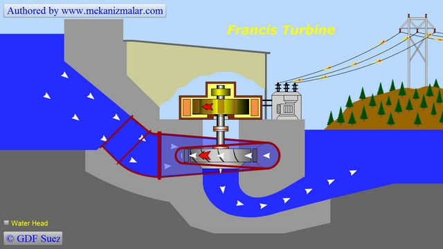 Water Generator Diagram on telsta wiring diagram