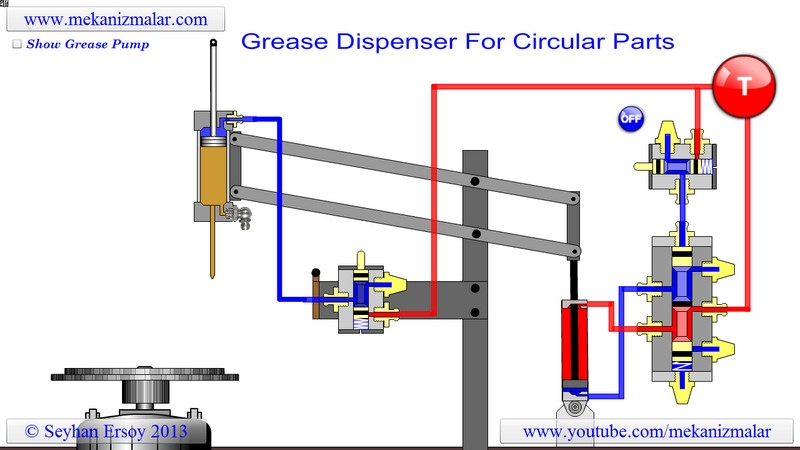Grease Dispenser For Circular Parts