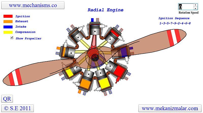 radial engine large jpg rh mekanizmalar com Radial Engine Crankshaft Radial Engine Working Drawings