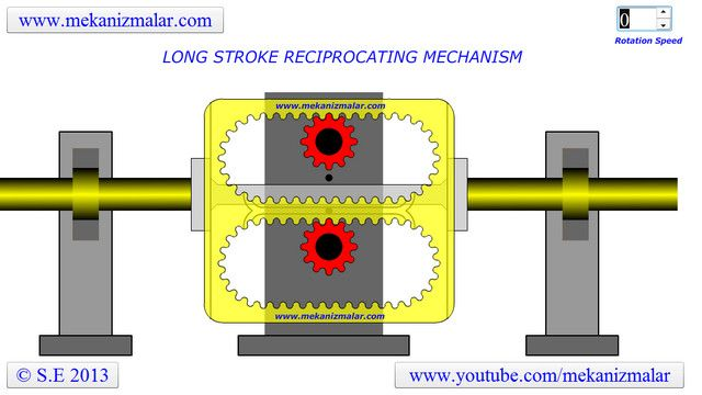 Long Stroke Reciprocating Mechanism