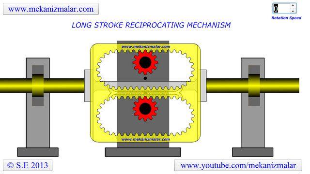 Reciprocating Gear Mechanism : Long stroke reciprocating mechanism