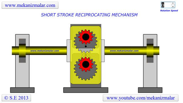 Short Stroke Reciprocating Mechanism