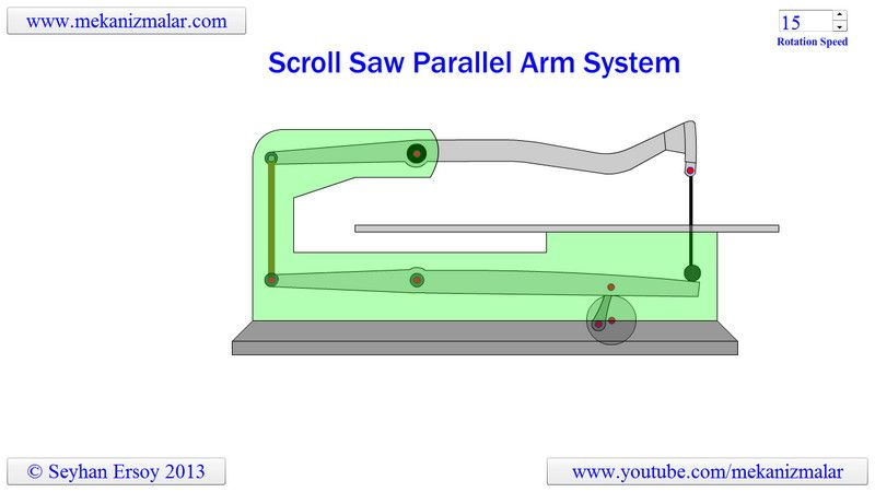 Scroll Saw Parallel Arm System