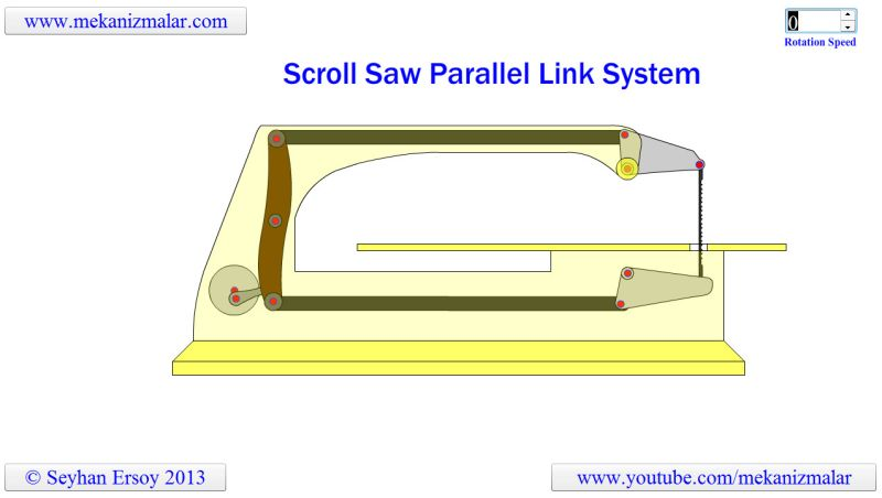 Scroll Saw Parallel Link System