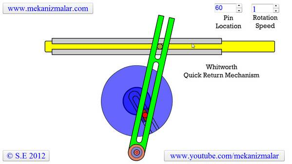 Simple Whitworth Quick Return Mechanism