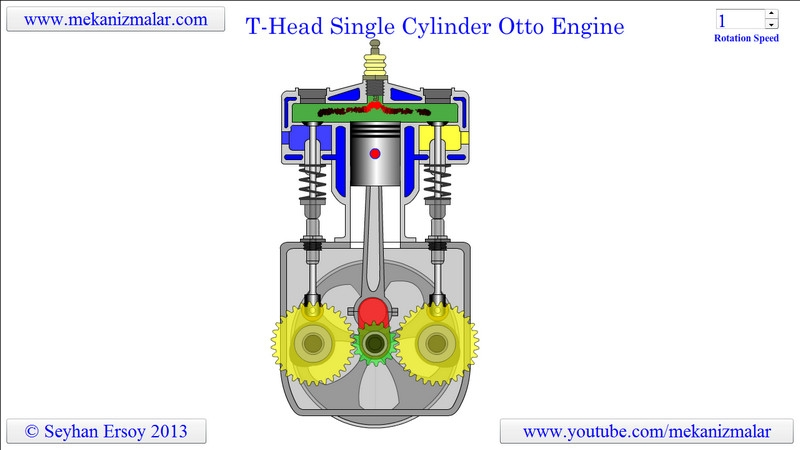 T Head Single Cylinder Otto Engine