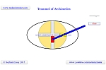 Trammel of Archimedes