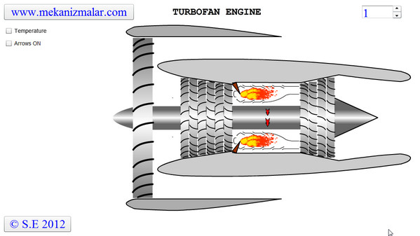 Turbofan Engine View