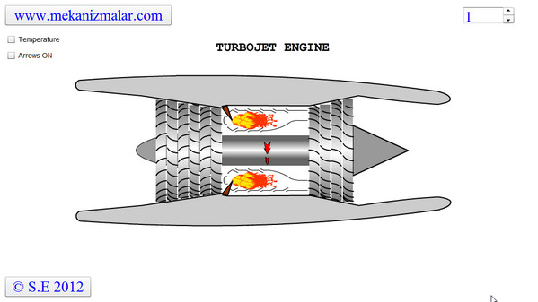 Turbojet Engine View