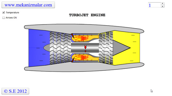 Turbojet Engine Temperature Distribution