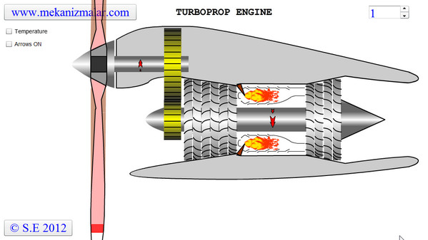 Turboprop Engine View
