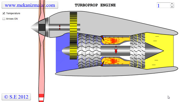 Turboprop Engine Temperature Distribution