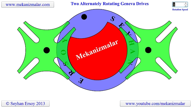 Two Alternately Rotating Geneva Wheel