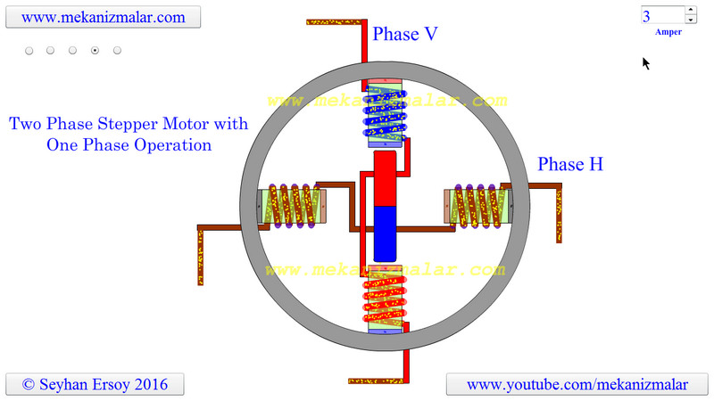 Two Phase Stepper Motor With One Phase Operation