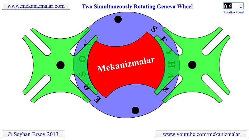 Two Simultaneously Rotating Geneva Mechanism