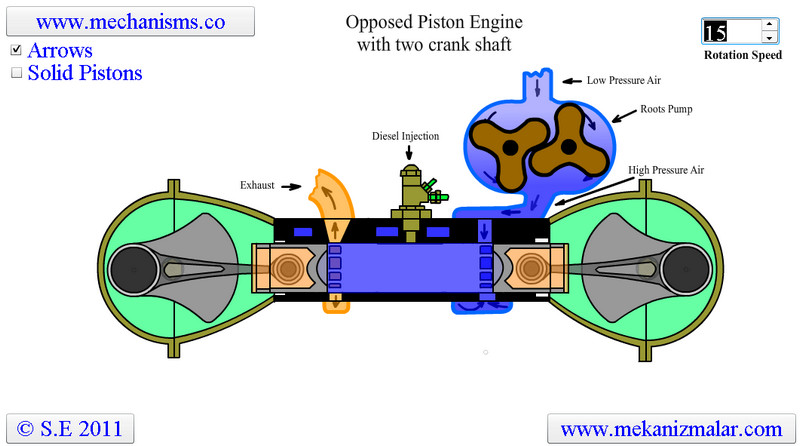 Opposed Piston Engine with two Crank