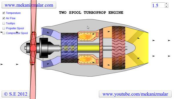 Two Spool Turboprop Engine
