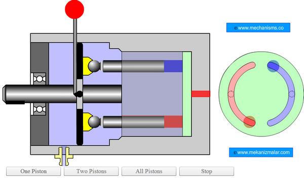 Piston Pump Variable Displacement Piston Pump